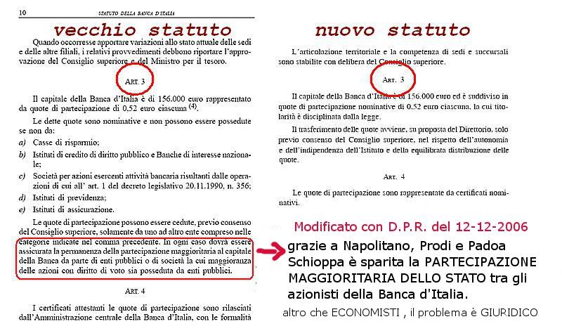 art.3 statuto Bankitalia modificato